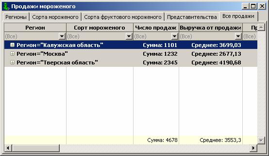 Телефонный справочник твери по фамилии manager